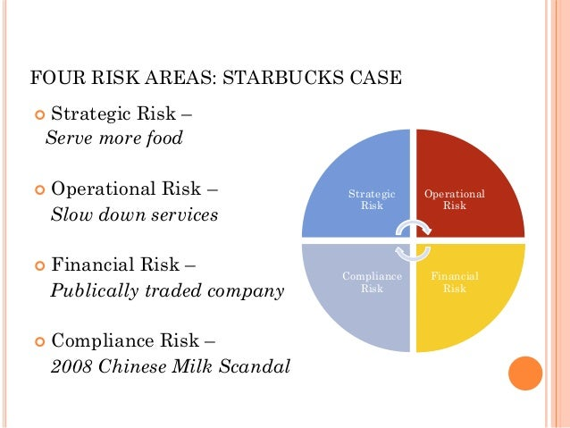starbucks risk management Starbucks is reorganizing the roles of its senior leaders, a week after the coffee giant had a sales-target miss for its third consecutive quarter.