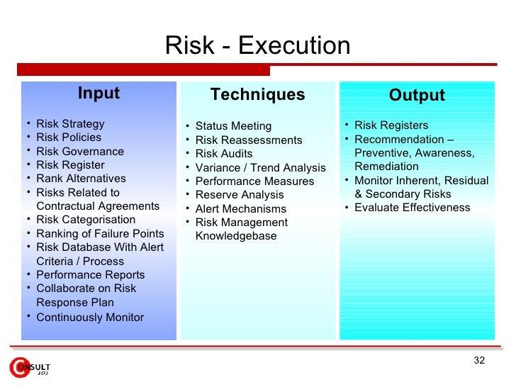 risk management 3 essay