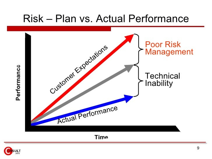 Assigned risk plan