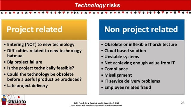 technology and risks I think maybe if you inform your students about the negative effects of being on technology, then they might get afraid of playing too much for example.