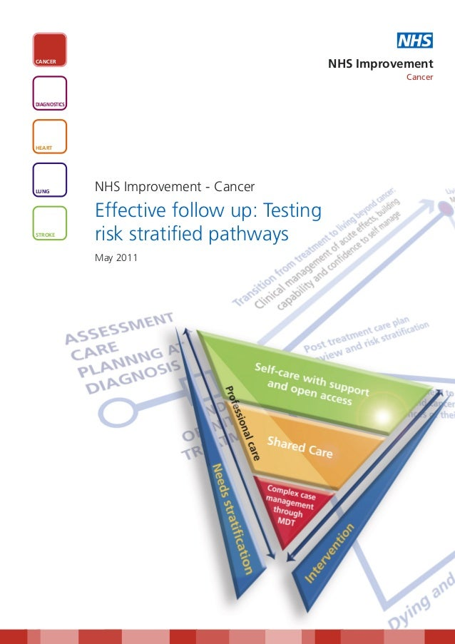 Effective follow-up: testing risk stratfied pathways (Cancer)