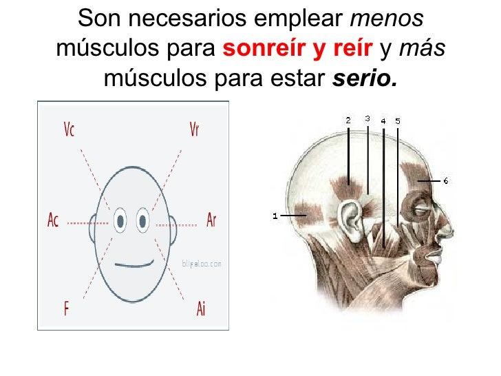 Son necesarios emplear  menos  músculos para  sonreír y reír  y  más  músculos para estar  serio.