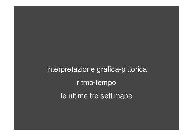 Interpretazione grafica-pittorica          ritmo-tempo    le ultime tre settimane