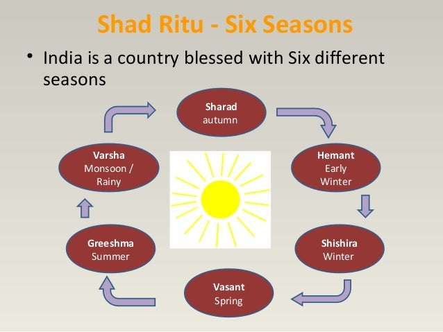 six seasons in india What are the six seasons in indian climate - 3131852.
