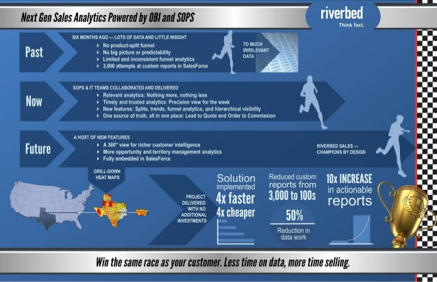 IT Rollout of Sales Reporting Metrics