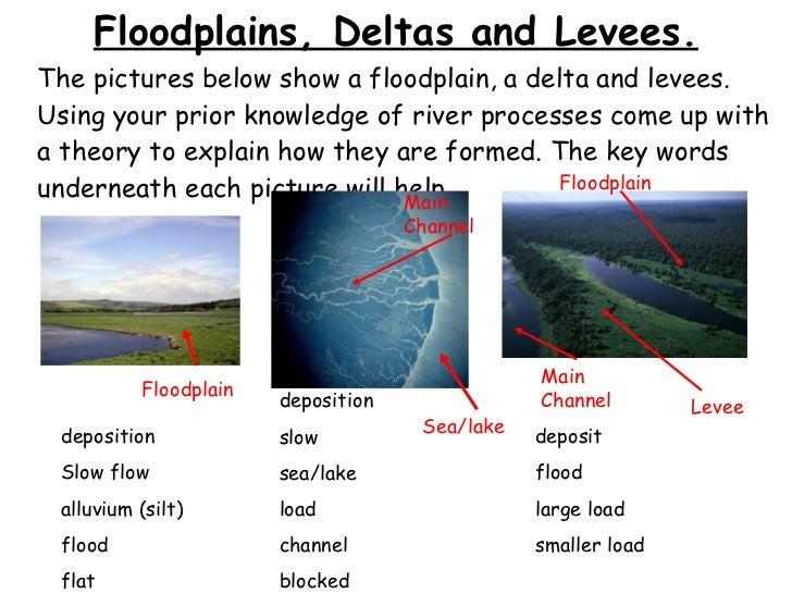 erosion worksheets