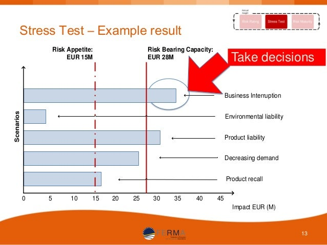 test exampel