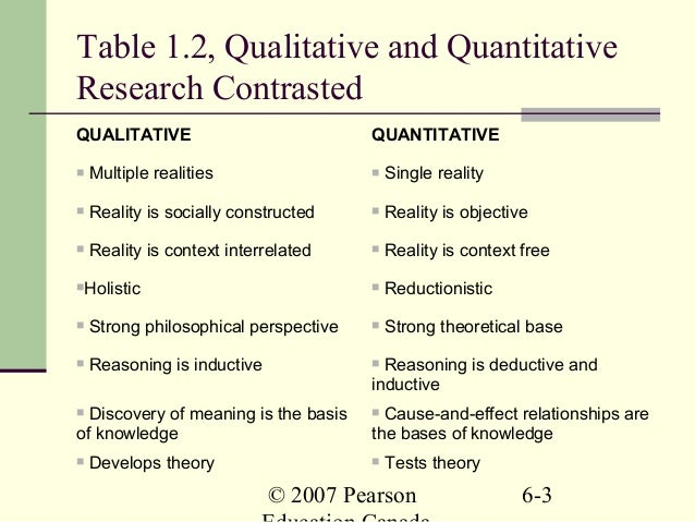why quantitative and qualitative research should be used in the development of theories Research models and methodologies clarke research models theories the reason for this is that qualitative and quantitative research are based on.