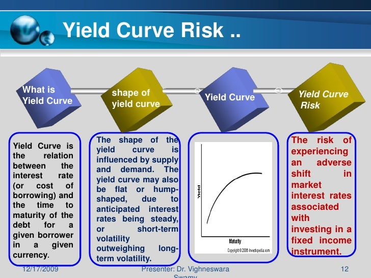 interest rate risk management pdf