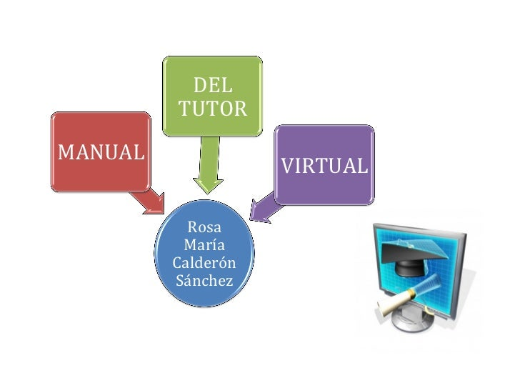DEL	                TUTOR	  MANUAL	                              VIRTUAL	                 Rosa	                María	     ...