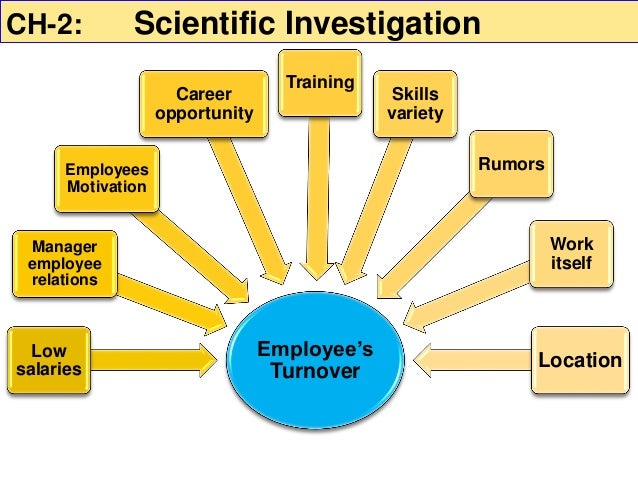 data collection methods on employee turnover An exploration of employee turnover and  this research study was conducted to explore the issue of employee turnover and.