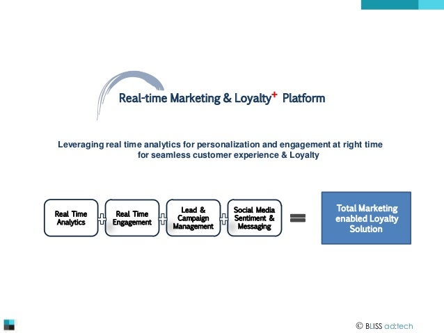 Real-time Marketing & Loyalty+ Platform  Leveraging real time analytics for personalization and engagement at right time f...