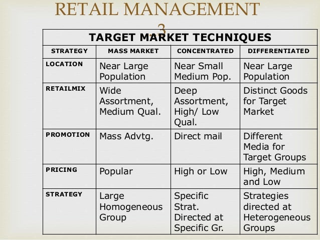 retail management basic vocabulary terms Supply chain and logistics terms and glossary updated february, 2010 please note:the international warehouse logistics association (iwla) does not take responsibilityfor the content of these definitions and doesnot endorse theseas official.