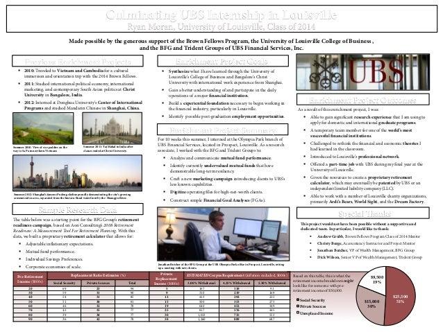 Culminating UBS Internship in Louisville by Ryan Moran