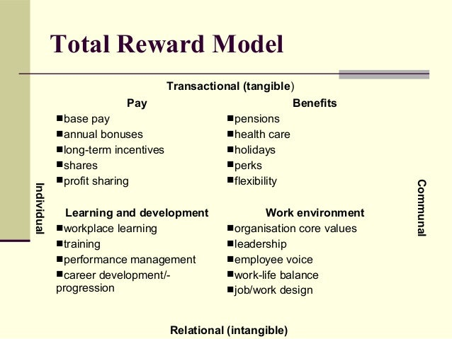 reward and compensation strategies a comprehensive view High performing companies understand that a comprehensive total rewards strategy differentiates them from their peers, attracts talent, improves employee productivity, and gives them a higher return on investment.