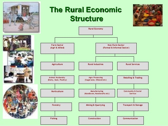 a comparison and transition from formal economy to informal economy The paper also examines the linkages between the informal economy, formal informal economy often expand during periods of economic adjustment or transition.