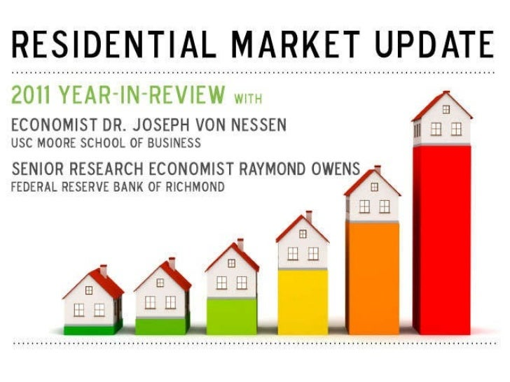 CTAR Residential Market Update - 2011 Year in Review