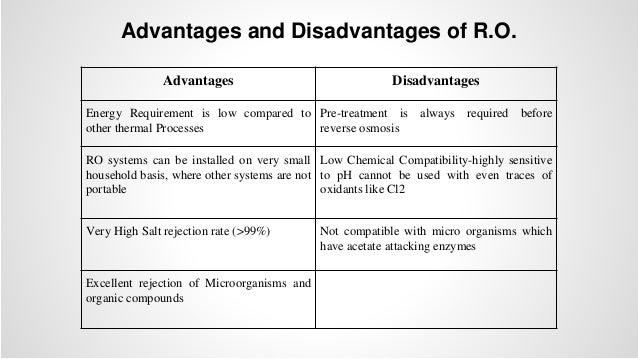 advantages of ro water