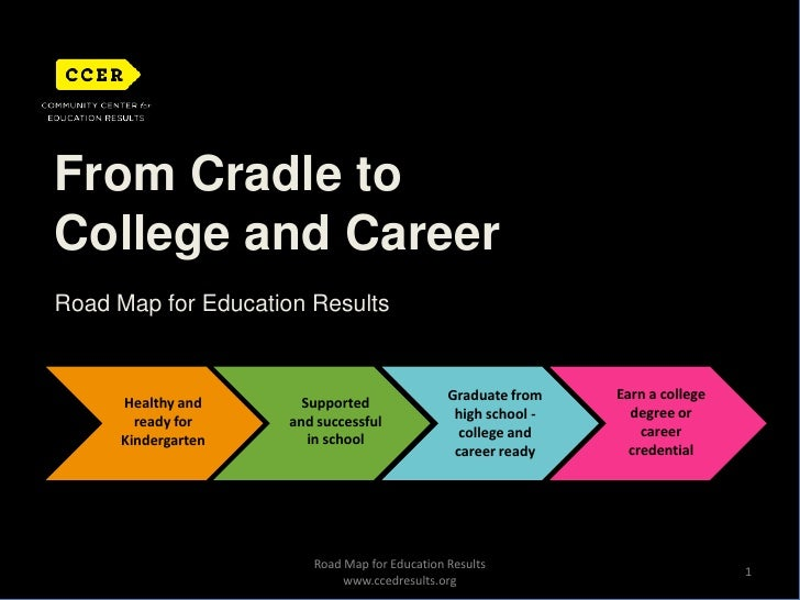 From Cradle to College and Career <br />Road Map for Education Results<br />1<br />Earn a college degree or  career creden...