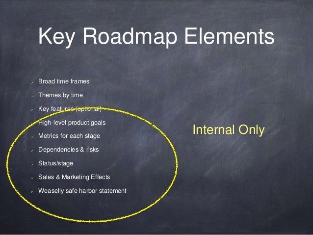 Key Roadmap Elements Broad time frames Themes by time Key features (optional) High-level product goals Metrics for each st...