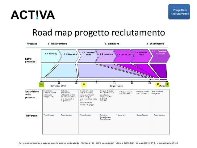 Road map processo di reclutamento