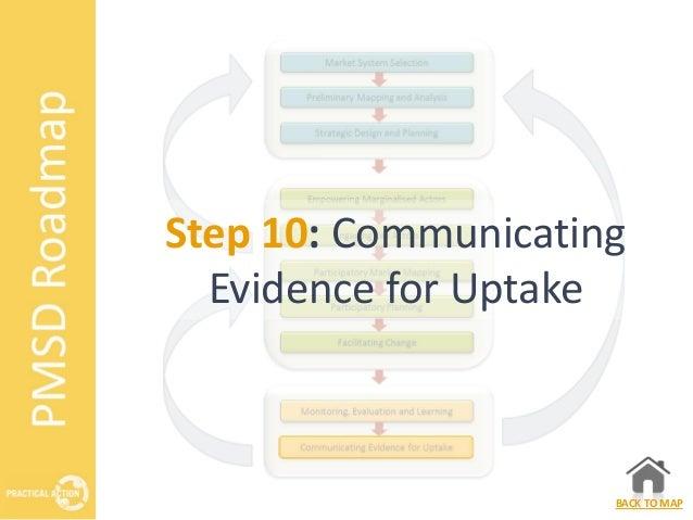 Step 10: CommunicatingEvidence for UptakeBACK TO MAP
