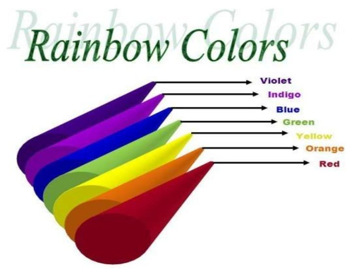 pics for gt colors of the rainbow names