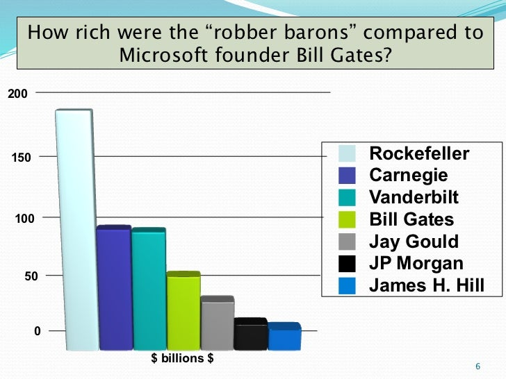 a look at robber barons in the 1800 1900s and now Robber barons or captains of industry and andrew carnegie were robber barons during the 1900 barron in the late 1800's and into the early 1900's the.