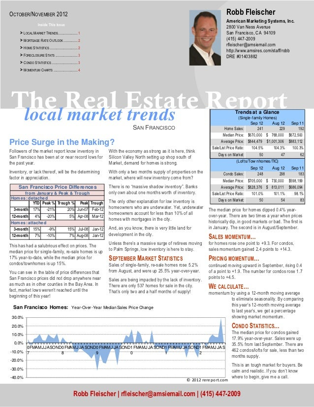 Price Surge in the Making? and Mortgage Rate Outlook - The Real Estate Report October/November