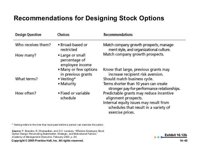 Executive stock options vesting period