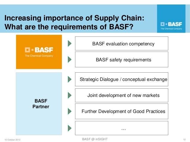 basf supply chain review German chemical giant basf has revealed it is investigating blockchain's potential in tracking supply chains presented during the accelerator's exposition day on july 25, the project is.