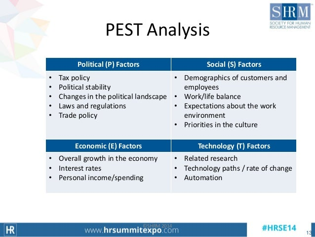 pest analysis police Strategic analysis tools as part of the management level paper 5, integrated pest analysis is a scan of the external macro-environment in which an.