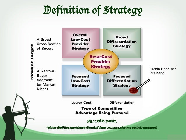 marketing strategy case study analysis