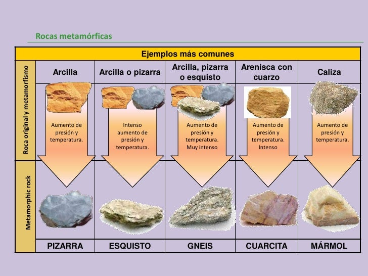 Rocas for Marmol clasificacion