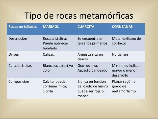 Rocas metam rficas for Roca marmol caracteristicas