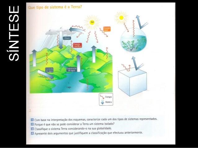 1. Faz corresponder os termos da coluna I às definições da coluna II.         Coluna I          Coluna II                ...