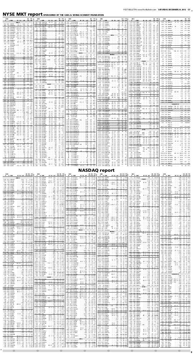 POST-BULLETIN • www.PostBulletin.com SATURDAY, DECEMBER 29, 2012 C7NYSE MKT report SPONSORED BY THE CARL & VERNA SCHMIDT F...