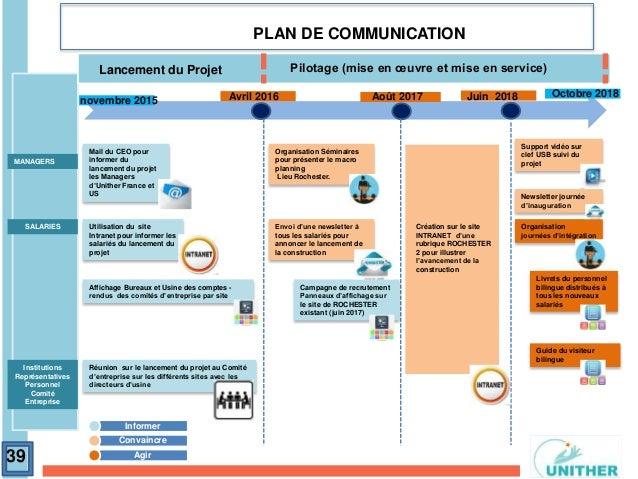 Macro planning ppt gestion de projet formation bge toulouse for Projet de plan