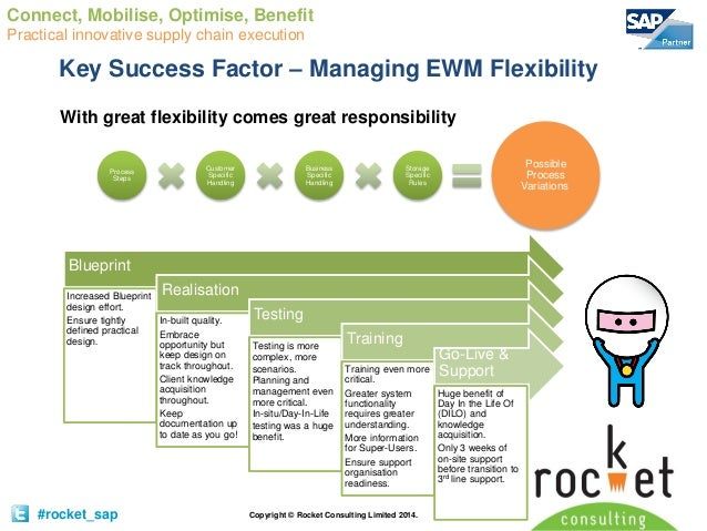 success factors supply chain management 7 min read - walmart's supply chain management innovates by collaborating with  suppliers and adopting technology in it's processes.