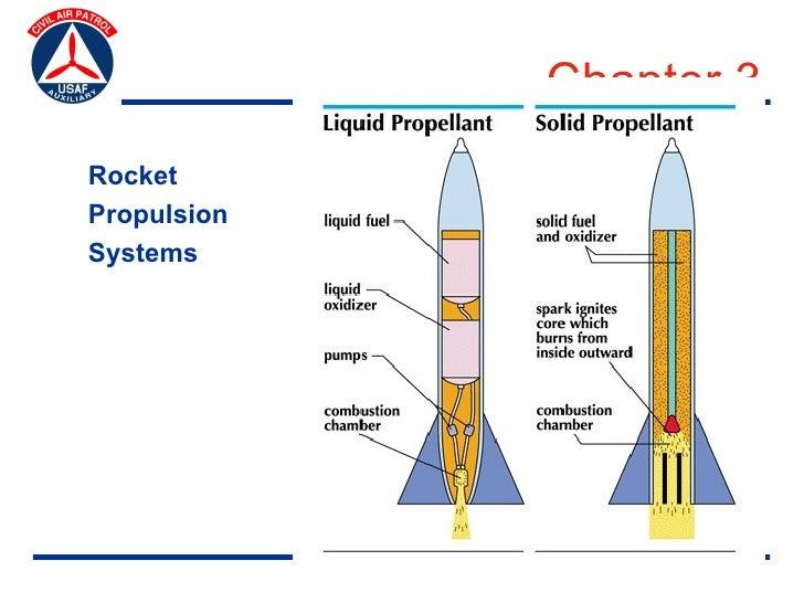 Твердое топливо для ракет 113