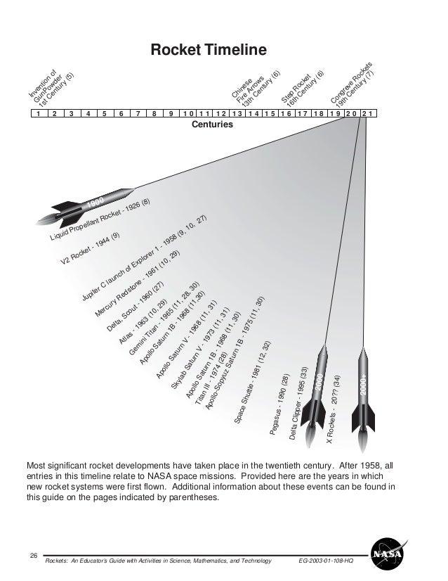 nasa rocket fins - photo #11