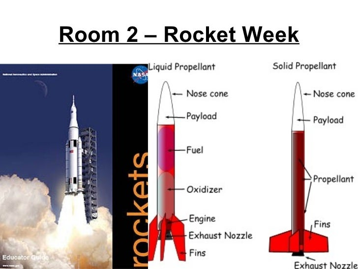 Rocket Week - Student Research collated
