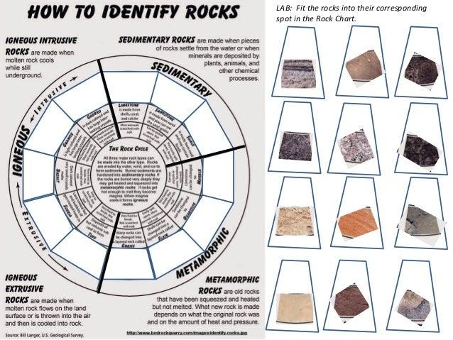 rock lab rock identification. Black Bedroom Furniture Sets. Home Design Ideas
