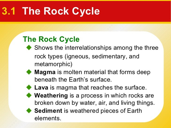 the rock cycle essay 682 words - 3 pages geography essay zoe cheung 4c 6explain the operation of the rock cycle with reference to the geology on hong kong to what extent are the rocks types responsible for the deep weathering profile found in the territory the rock cycle is the formation, breakdown and reformation of a rock as.