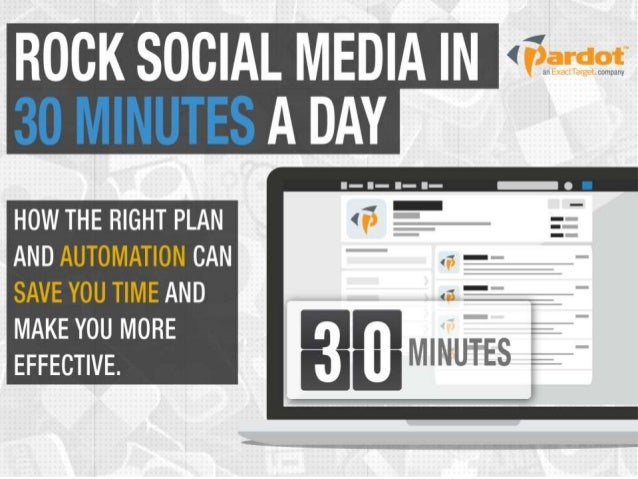 Rock Social Media in 30 Minutes