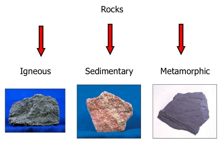 Images Of Igneous Sedimentary And Metamorphic Rocks Examples