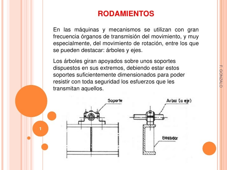 RODAMIENTOS    En las máquinas y mecanismos se utilizan con gran    frecuencia órganos de transmisión del movimiento, y mu...
