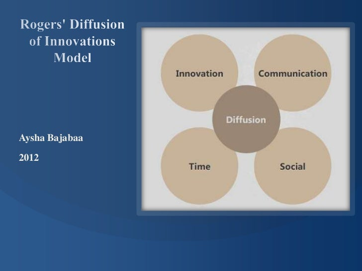 Rogers' diffusion of innovations model