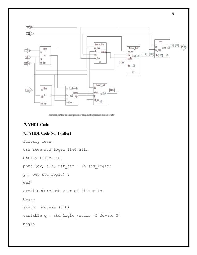 The Hamburg VHDL Archive - TAMS