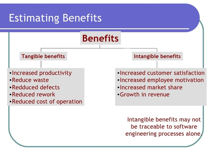 sponsor tangible and intangible benefits Projects deliver both tangible and intangible benefits but too often, organizations fail to gauge and quantify these two types of benefits, particularly intangible benefits, mostly because they lack the tools needed to determine how intangible benefits can actually generate monetary value.